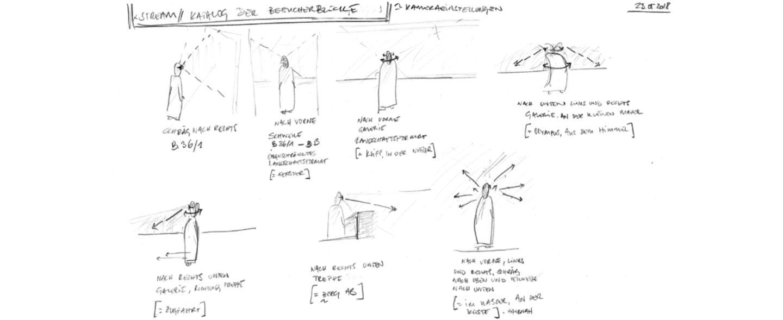 Skizzen zu möglichen Blickrichtungen im Raum