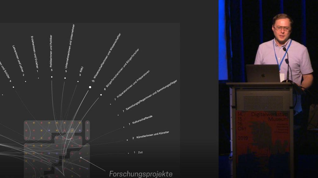 """Dr. Christoph Kinkeldey, """"Aufdecken von Wissenstransfer-Potenzialen durch interaktive Visualisierung im Projekt IKON"""", Video: Stiftung Preußischer Kulturbesitz, CC BY 4.0"""