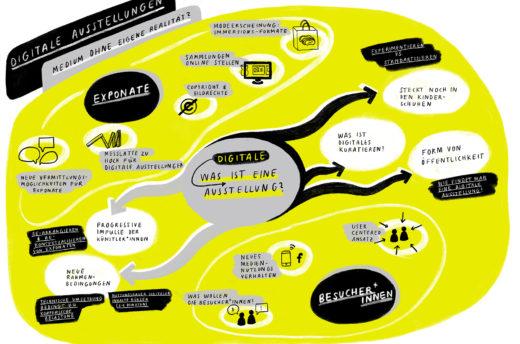 Grafik zur Veranstaltung digitale Ausstellung