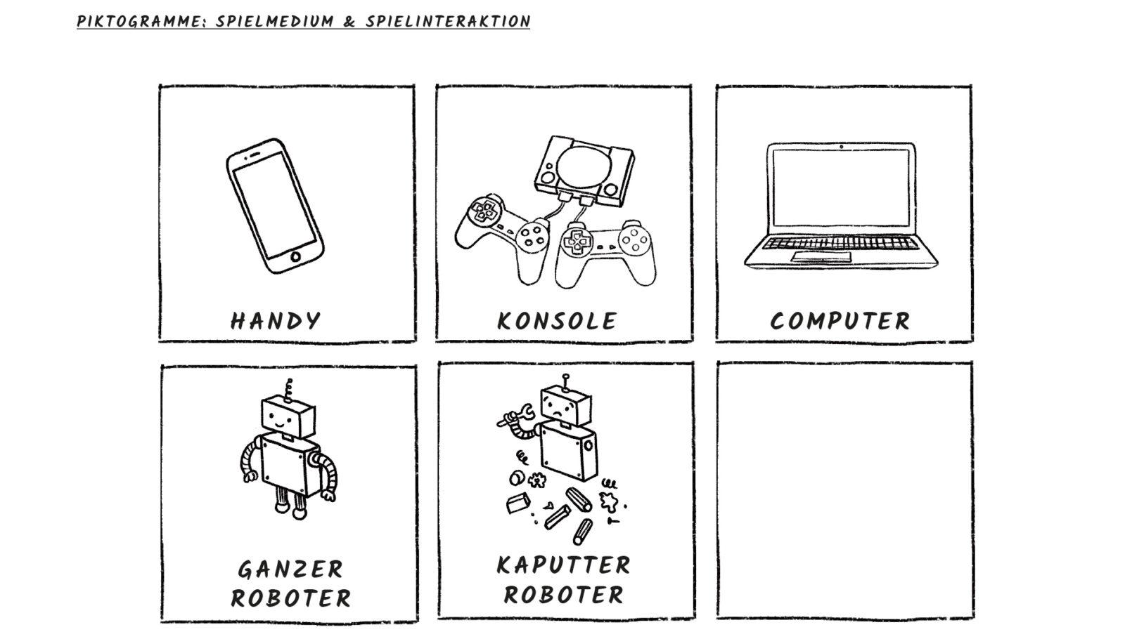Ausschnitt aus einem Workshopbogen zum Browsergame: Erfassung des Spieleverhaltens