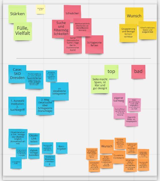 Digitales Whiteboard zur Auswertung und Priorisierung der Testergebnisse (Screenshot)