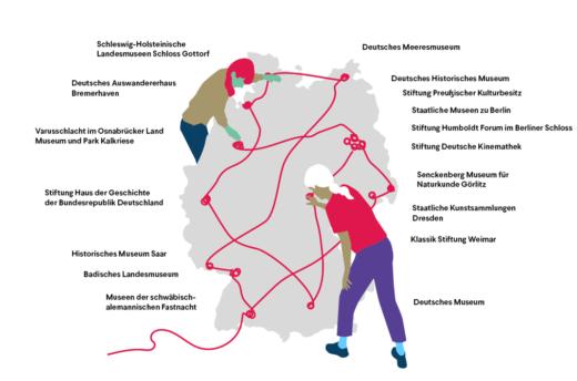 museum4punkt0: Das von der SPK geleitete Verbundprojekt geht in die Verlängerung