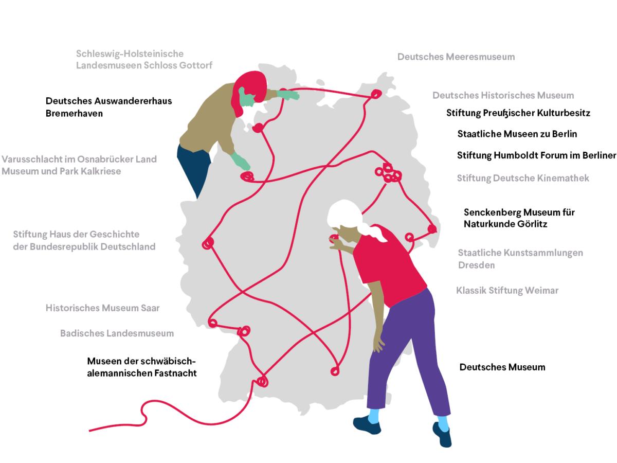 Deutschlandweite Vernetzung: museum4punkt0 spannt den roten Faden weiter