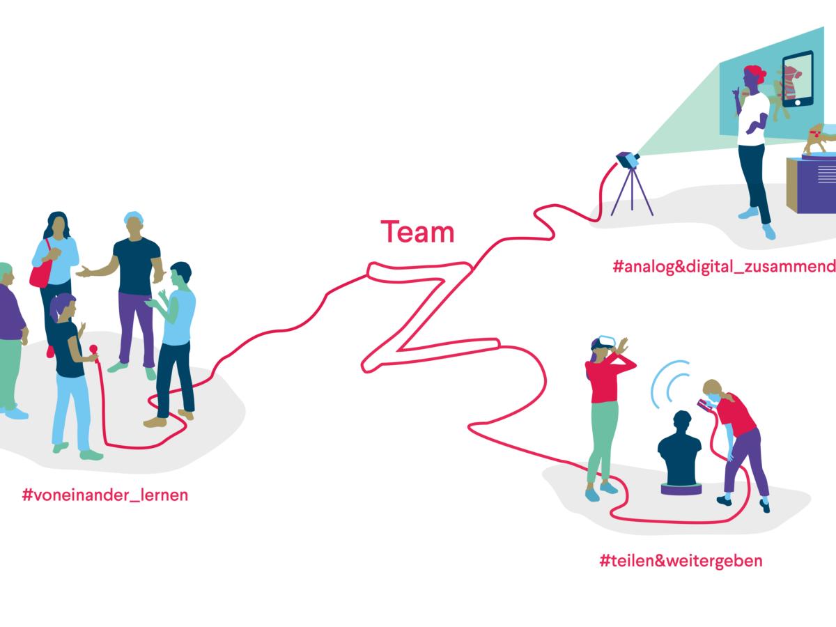 Z wie Zorro oder wie Ziele oder wie Zusammen: Team Z im Verbund