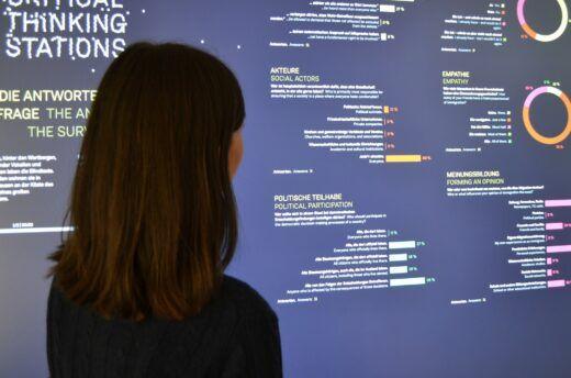 Passgenauer Einsatz digitaler Technologien